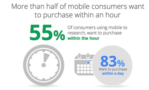 Mobile and the Immediacy of Purchase